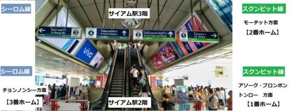 サイアム駅の乗り換え方法